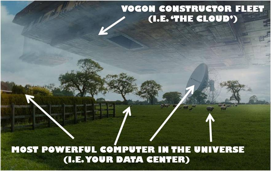 Vogon Contstructor Ship over Earth