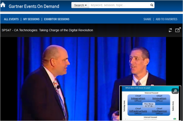 Video Roundup – Gartner Symposium and ITxpo 2013